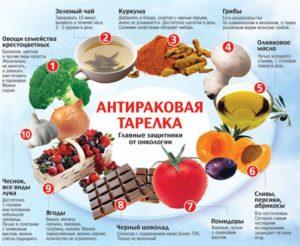 буклет - продукты для профилактики рака